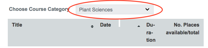 Choose Plant Sciences